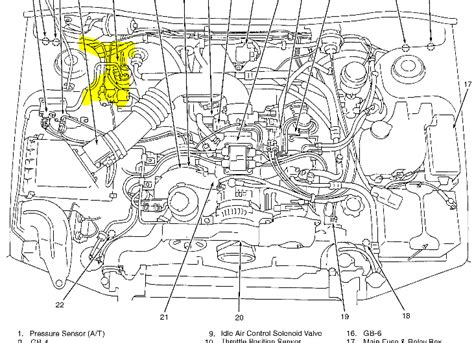 subaru turbo diagram diagram of 2005 subaru outback xt engine diagram free
