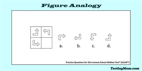 pattern type questions in c can your child determine what comes next in the pattern
