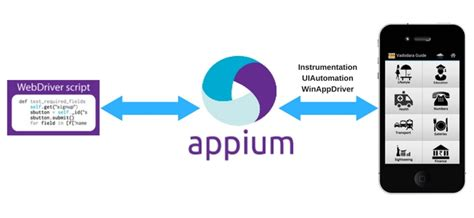 appium android appium tutorial for complete beginners testing diaries