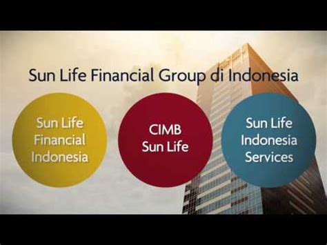 sun life financial indonesia sun life financial syariah asuransi jiwa sunlife 01 portal asuransi