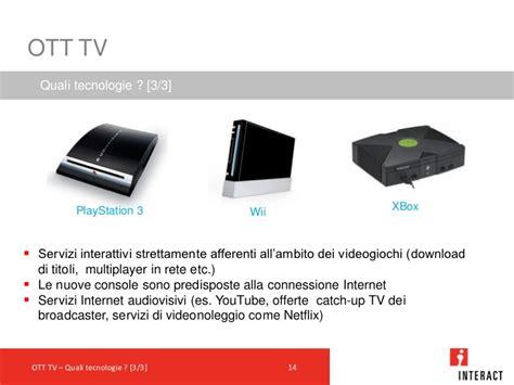 Tv Mobil 14 In ott tv mobil tv social tv