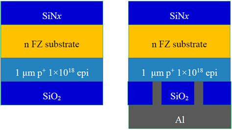 jl integrated circuits metallization systems for silicon integrated circuits 28 images jl chem ece444 theory and