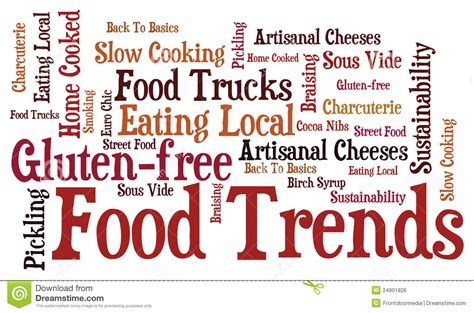 popular amd trendy words food trends stock illustration image of industry word