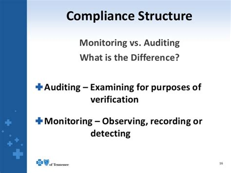 regulatory compliance monitoring  managed care compliance confer
