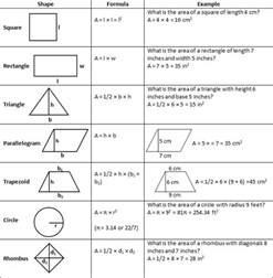 area formula area of 2d figures free homework help
