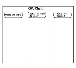 Kwl Chart Template by Kwl Chart Template Word Doc Pictures To Pin On
