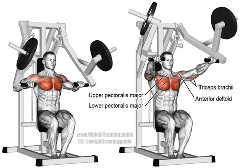 upper chest bench press machine chest press a compound push exercise for upper