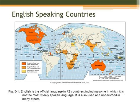 official speaking countries chapter 5 language ppt
