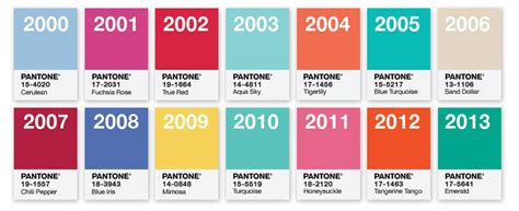 pantone colors of the year list the pantone color of the year blueprint