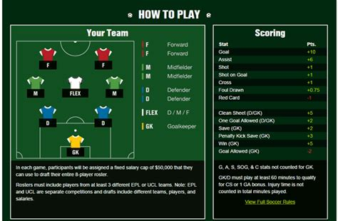 best site to play football draftkings soccer how to play soccer