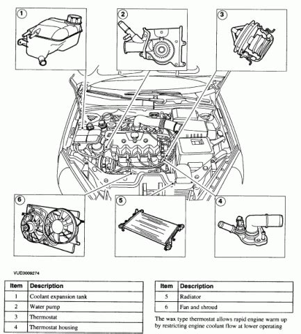 engine 98 kia sportage wiring diagram engine just