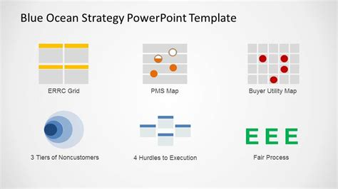 blue ocean strategy powerpoint template slidemodel