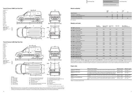 Ford Transit Interior Dimensions by 2013 Ford Transit Interior Dimensions Upcomingcarshq