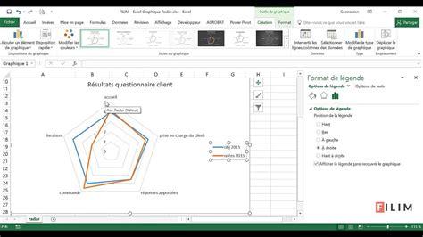 comment tracer un diagramme sur excel excel graphique radar