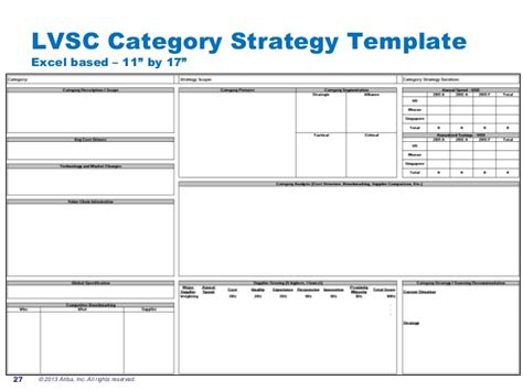 category strategy template analyzing spend you can t fight what you can t see