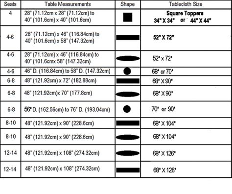 Bed Linen Measurements - tablecloth sizes gallery