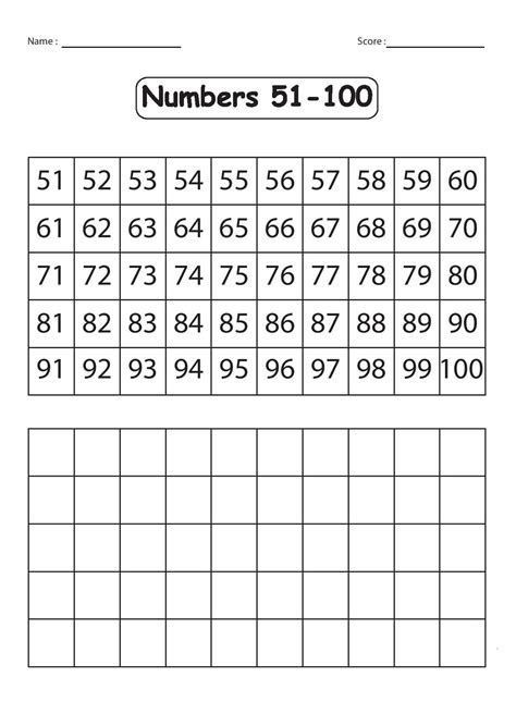 writing numbers to 100 The type of writing you are doing also plays into your decision for example, in legally binding documents, like contracts or exhibits to contracts, the spelled out number is the legally binding number so if a text said that, you are 99% (one-hundred percent) responsible, the 100% number would be legally binding, not 99.
