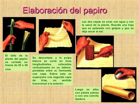 el papiro egipcio el primer libro de la historia soportes escrituarios hasta la invenci 243 n de la imprenta