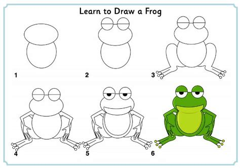 learn how to draw doodle learn to draw a frog http www activityvillage co uk