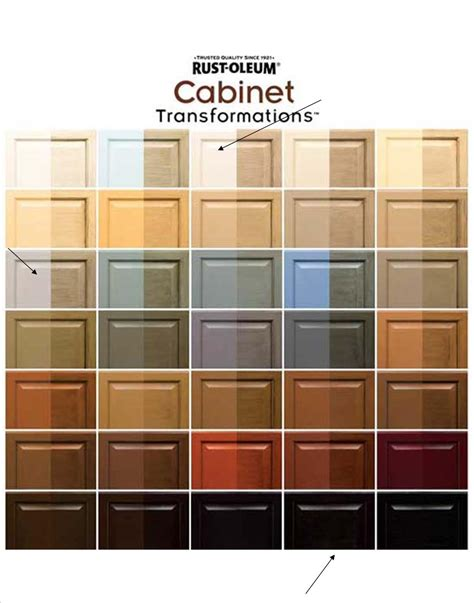 rustoleum cabinet transformations color swatches cabinets matttroy