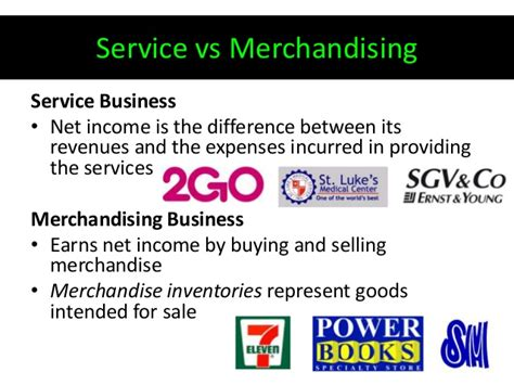 introduction to merchandising business 02172013