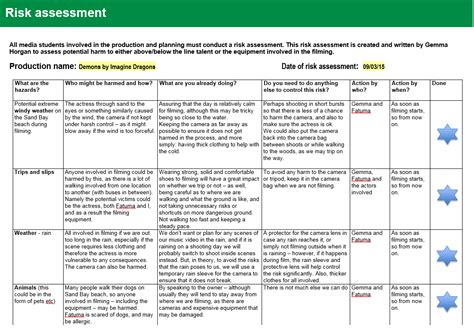 manufacturing risk assessment template pre production i downloaded a risk assessment template