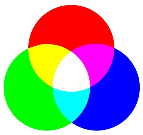 what is rgb color rgb vs cmyk a guide to color systems for designers envato