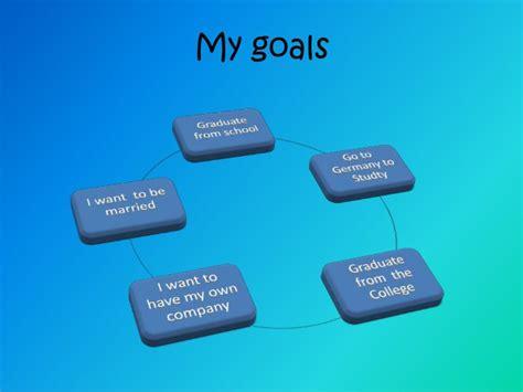 Essay Goals Dreams by My Future Goals And Dreams Essay Custom Paper Writing Service