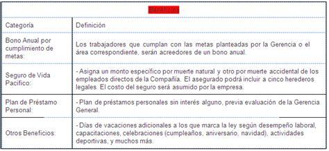 bono asistencia bono y asistencia de puntualidad tutorial c 243 mo