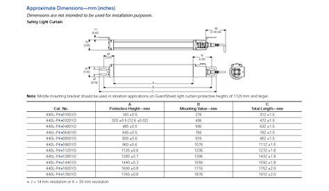 allen bradley relay wiring diagram allen bradley light curtain wiring curtain menzilperde net