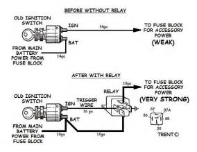 ignition starter switch wiring diagram ignition html autos weblog