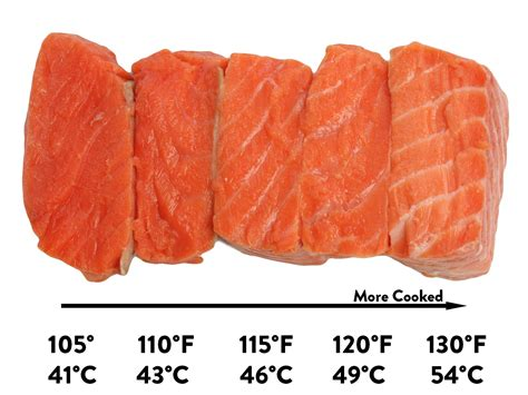 cooked salmon color how to cook sous vide salmon the food lab serious eats