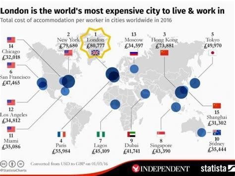 top 20 most expensive cities to live in the us