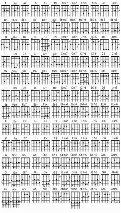 belajar kunci gitar yang lengkap gambar kunci gitar lengkap koleksi musik indonesia