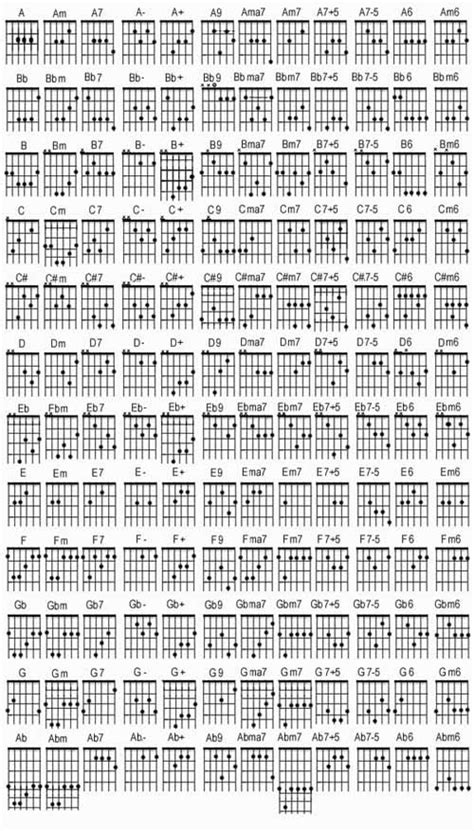 belajar kunci gitar f gambar chord gitar auto design tech