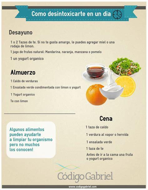 Dieta Detox 1 Dia by Https Www Co Ve Search Q Sopa Milagrosa Para
