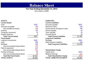 Business Balance Sheet Exle by Free Balance Sheet Templates For Excel Invoiceberry