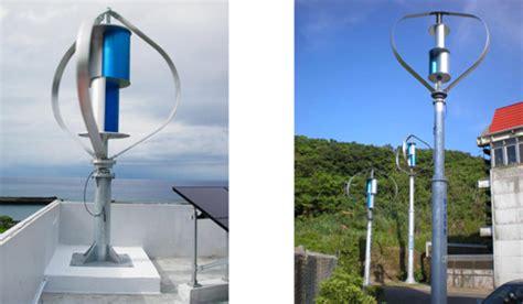 mini eolico da terrazzo il minieolico di approfondimento sulle fonti