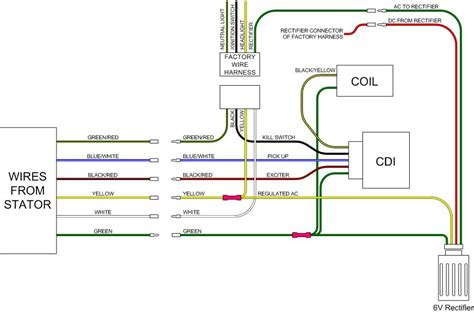 lifan dirt bike wiring diagram wiring diagram amazing