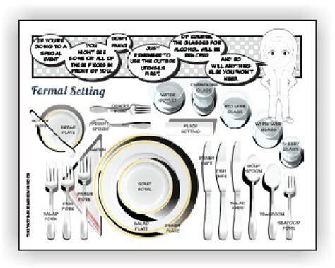 formal dinner place setting the best 28 images of formal dinner place setting how to