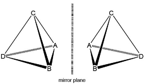 non superimposable mirror images a pair of non superimposable mirror images