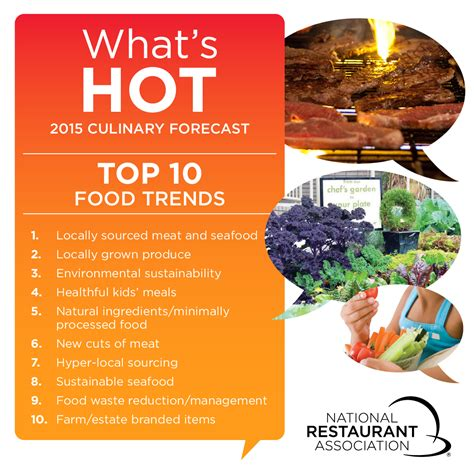 design forecast 10 trends to what s culinary forecast national restaurant association