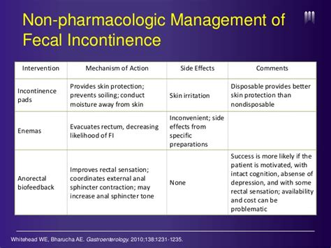 fecal incontinence   scleroderma patient