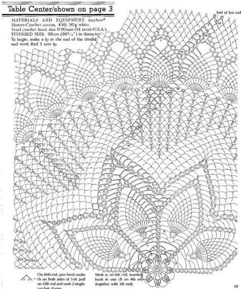 crochet diagrams crochet free crochet patterns something for all levels
