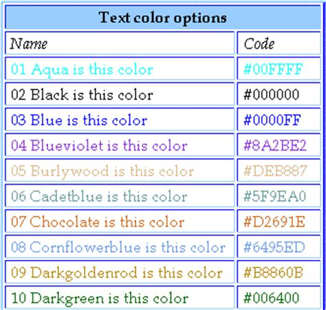 html tutorial text color color text html 28 images image gallery html text