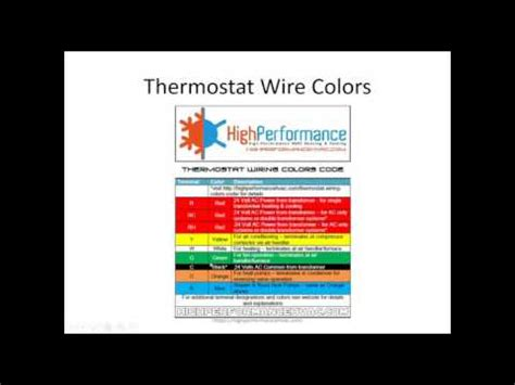 heat thermostat wire color code how to save money