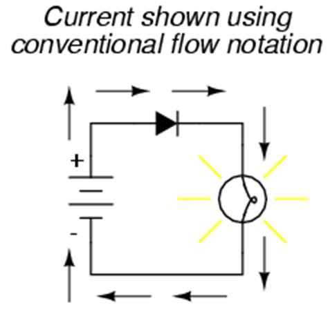 resistor current flow direction conventional versus electron flow basic concepts of electricity electronics textbook