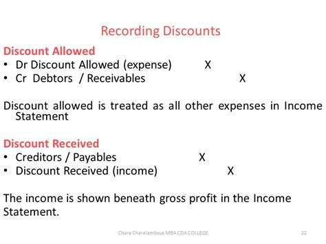 Gross Profit Mba by Chara Charalambous Mba Cda College Ppt