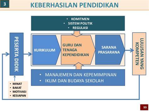Buku Manajemen Pembiayaan Pendidikan Berbasis Nanang Fattah 141599671 peran guru dalam implementasi kurikulum 2013