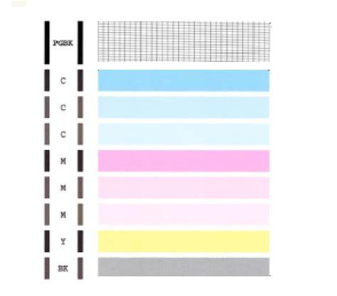 re canon pixma mg 2100 color printing problem canon